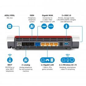 AVM FRITZ!Box 7590 WLAN-Router Gigabit Ethernet Dual-Band (2,4 GHz/5 GHz) 3G 4G Weiß